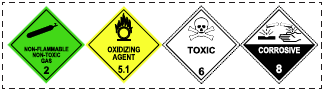 Information placard for various hazardous chemicals stored in packages