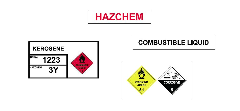 Placarding For Storage Of Hazardous Chemicals Safework Nsw