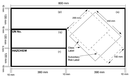 A diagram showing the required dimensions for a placard