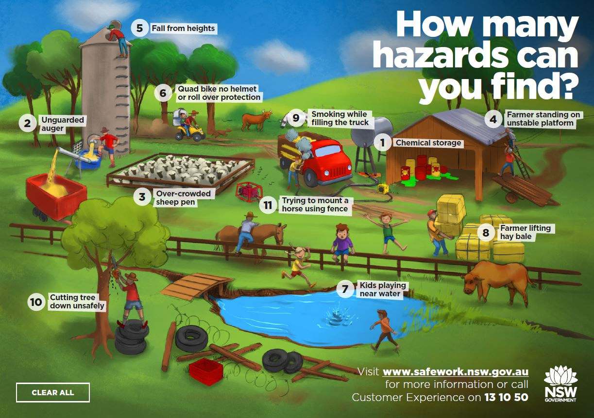 This is an image of a farm with 11 safety hazards